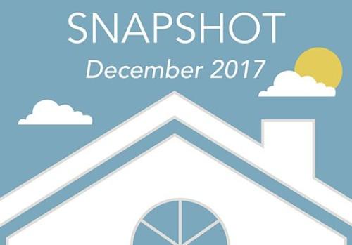 NWMLS Market Snapshot December 2017