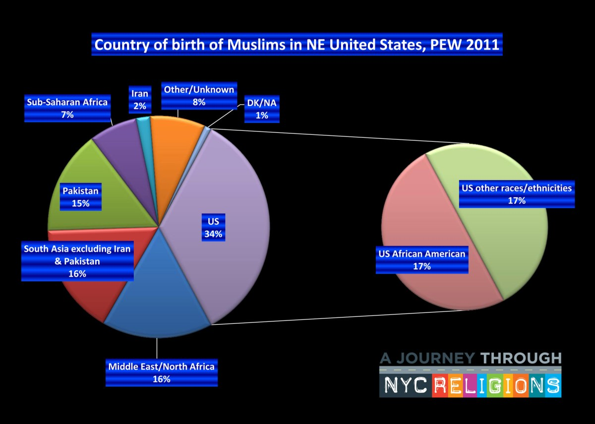 Origins of the Muslims. Mosque City NY, Part 10