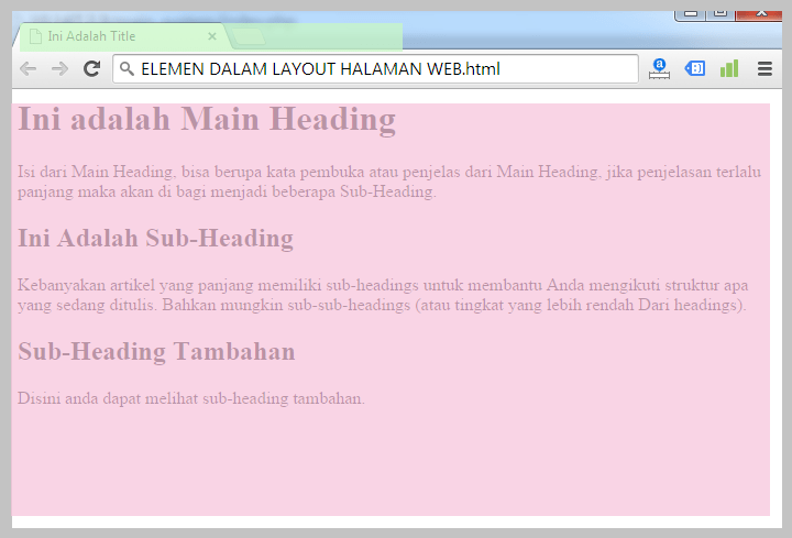 Elemen Dalam Layout Halaman Website Head Body