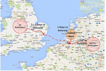 Delivery Times to Antwerp Steel Export