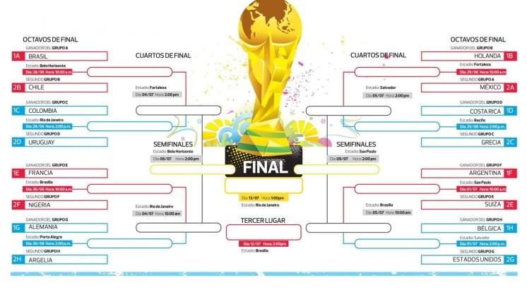 CALENDARIO  octavos de final FIFA WORLD CUP Brasil 2014