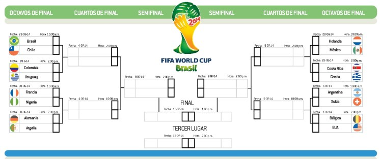 Partidos de la fase final BRASIL 2014 fifa world cup