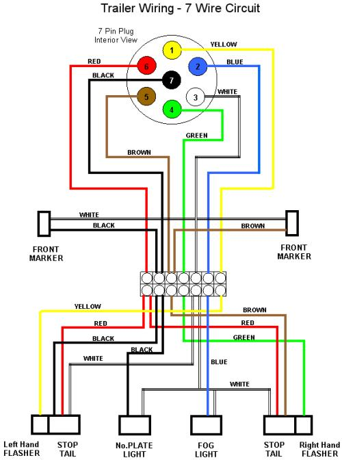 wiring diagram for trailer wiring diagram blog rh diagram blacof com 7 circuit trailer wiring diagram trailer wiring short circuit