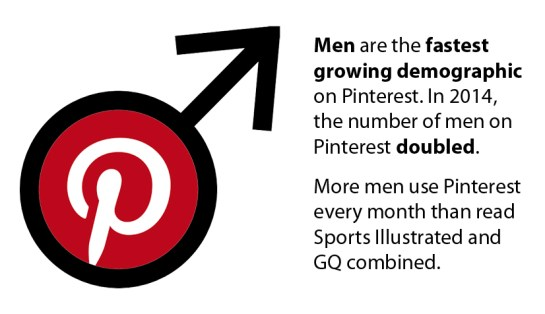 Men on Pinterest