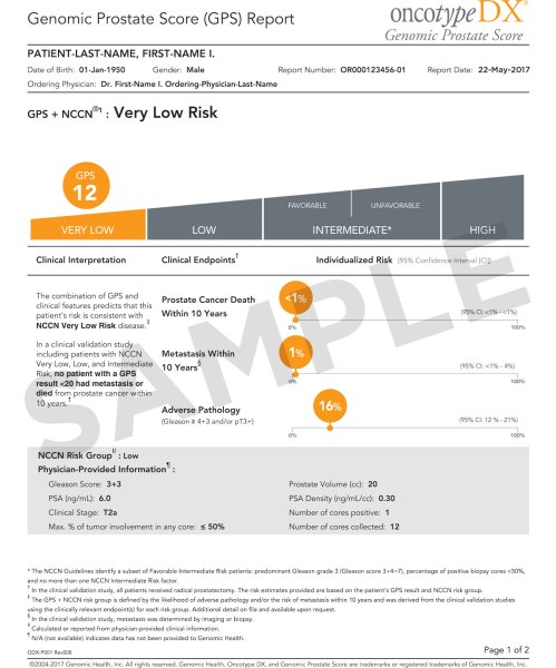 Stylized New Gps Report Very Low Risk Page 1 What Does Dx Mean Medical Terms What Does Dx Mean On A Prescription
