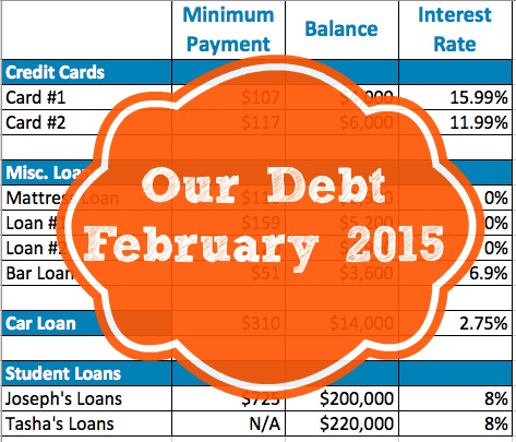We Are $460,000 in Debt