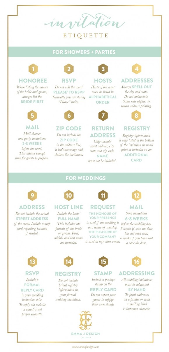 Invitation Etiquette for Weddings and Parties