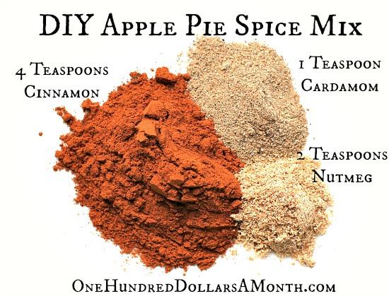 DIY-Apple-Pie-Spice-Mix-