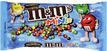 M&Ms Chocolate Candies  coupon