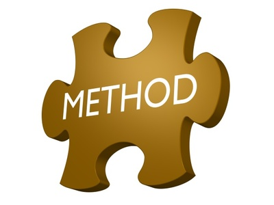 C# - What are methods ?