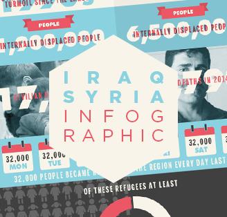 iraq_syria_infographic06.22