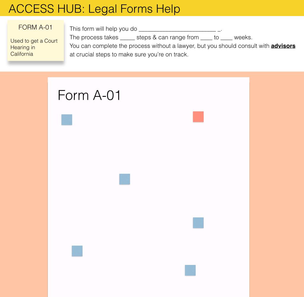 Centralized legal portal - 1 - sketch margaret hagan