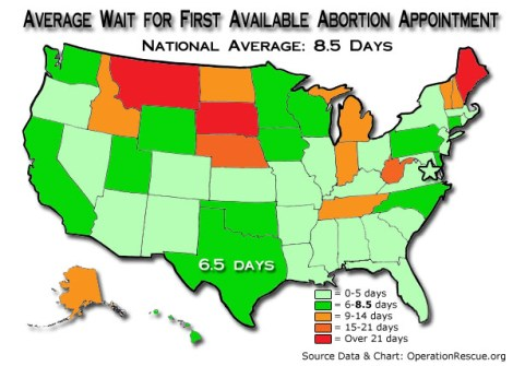 Abortion Appt Wait TImes-TX