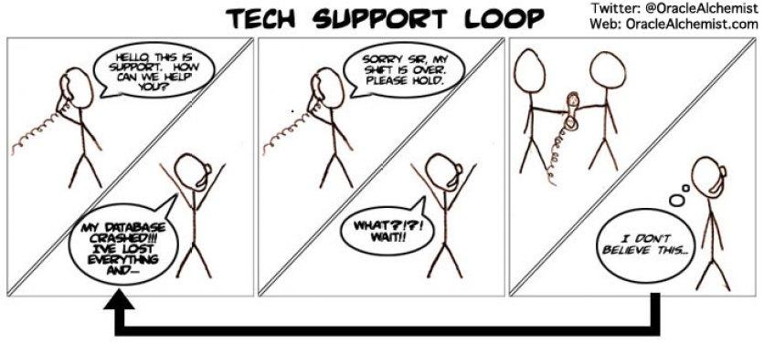 Tech Support Loop