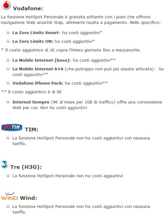 Costi Hotspot su iPhone