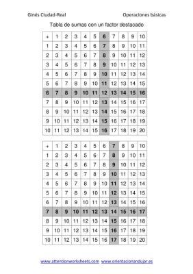 Tabla de sumas con un factor destacado en imagen_4