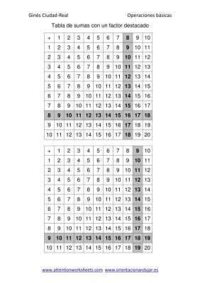Tabla de sumas con un factor destacado en imagen_5