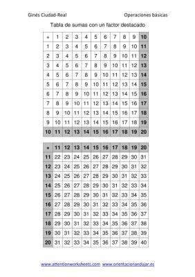 Tabla de sumas con un factor destacado en imagen_6