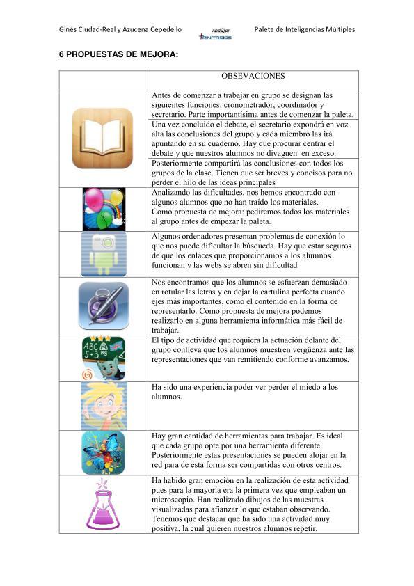 Paleta de inteligencias múltiples_09