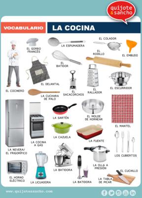 L minas para trabajar el vocabulario campo cocina for Laminas para cocina