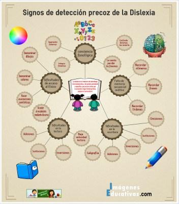 infografiadislexiadeteccion