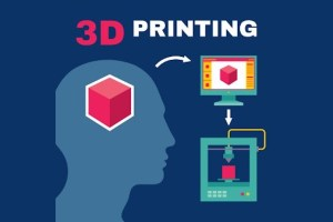 3d-printing-in-manufacturing1