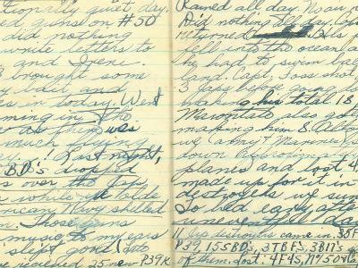 Православие в дневниках: в СССР и за границей