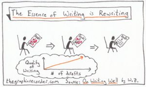 the-essence-of-writing-is-rewriting