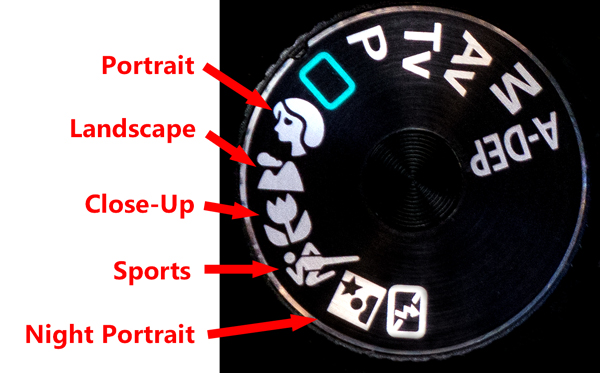 Camera Icons Diagram showing icon modes
