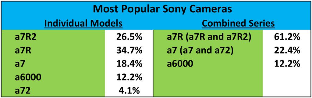 500px-Data-Sony