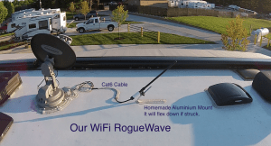 Our WiFi RogueWave