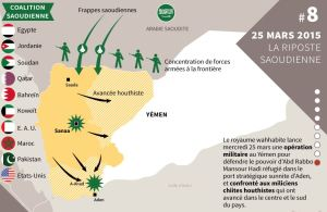 EODE - GEOPOL.MAPS tragédie yemen (2018 03 03) FR (11)