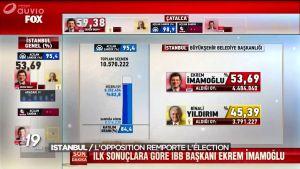 LM.GEOPOL - Erdogan istanbul syrie (2019 06 25) FR (3)