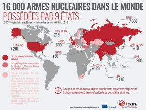 LM.GEOPOL - III-2021-1317 menace nucléaire us (2021 02 08) FR (4)