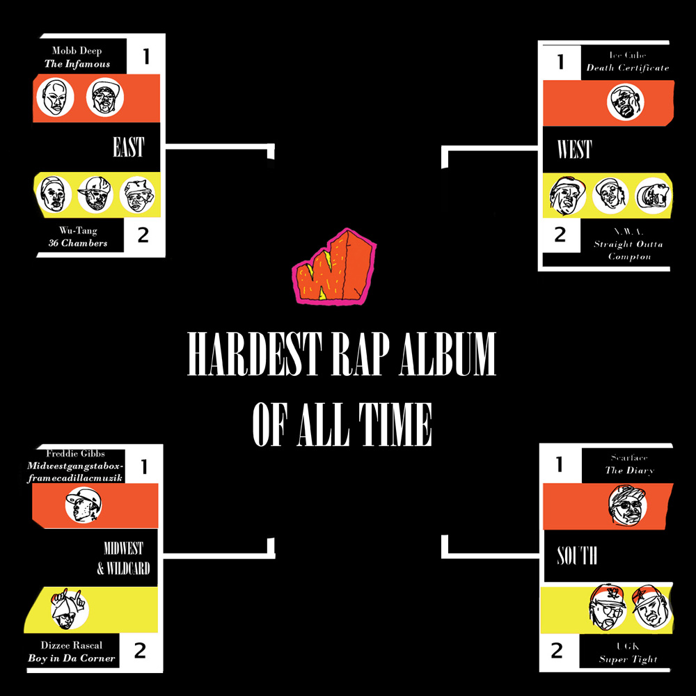 hardest rap elite 8 shrink