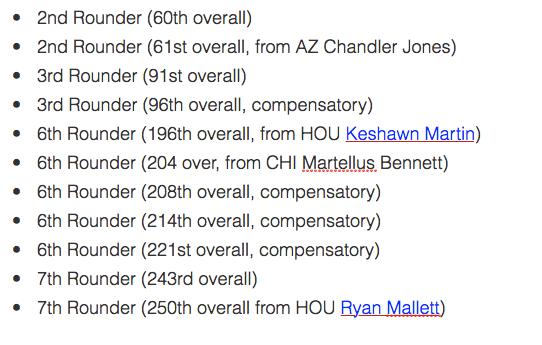 Patriots 2016 Draft Slots