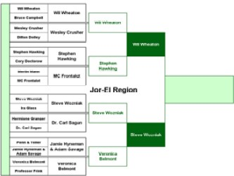 Jor-El Region Round 2