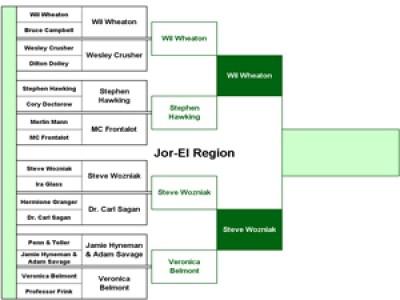 Jor-El Region Round 1