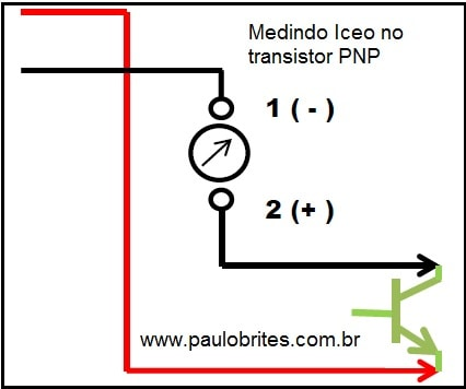 Fig.10 Medindo Iceo no PNP