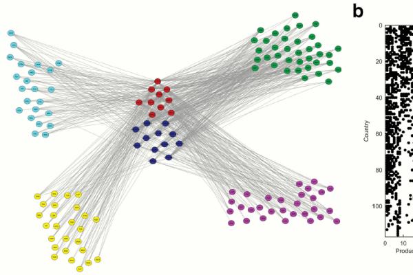 rede_matriz