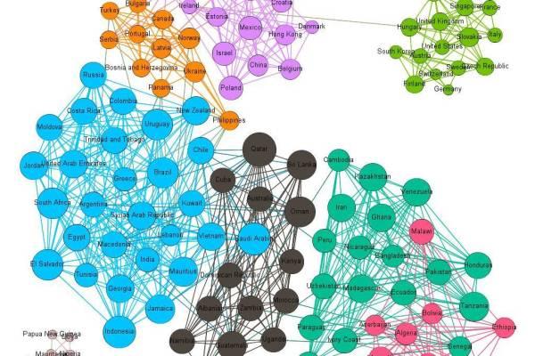 clusters de ECI