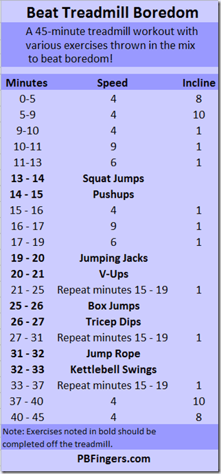 beat boredom treadmill workout