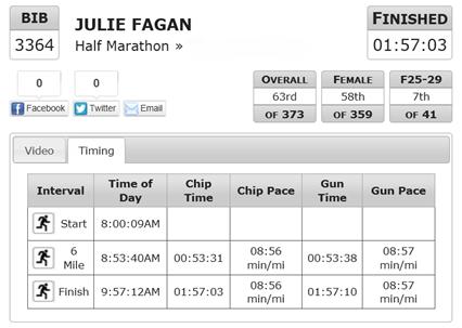 Julie Fagan Zooma Half Marathon
