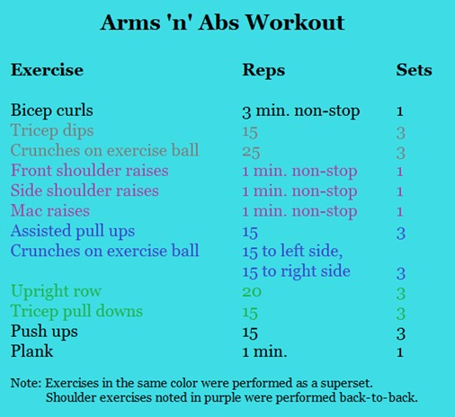 Arms 'n' Abs Workout