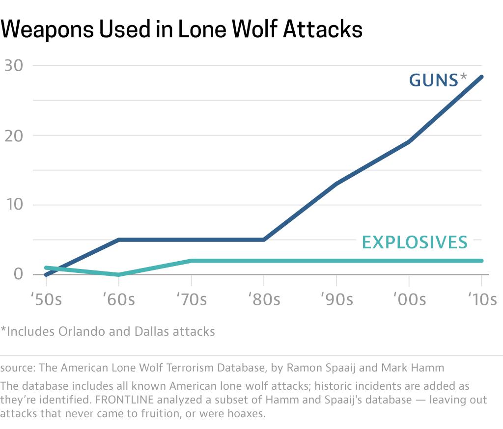 lonewolf_weapons_8