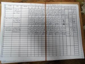 Résultats de la Coupe de P.A. 2015 de la Ville de Quiberon