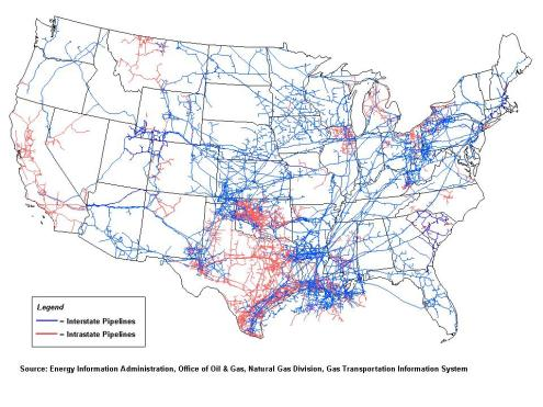 US gas pipeline network