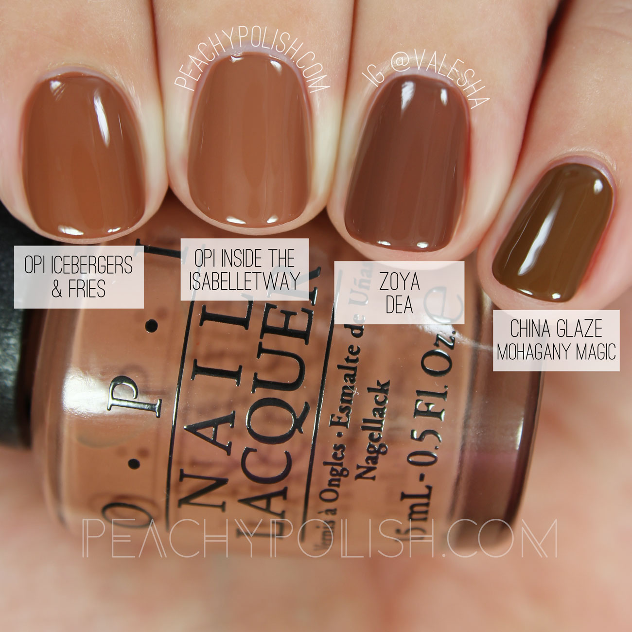 Nail Colors: Washington D.C. Collection