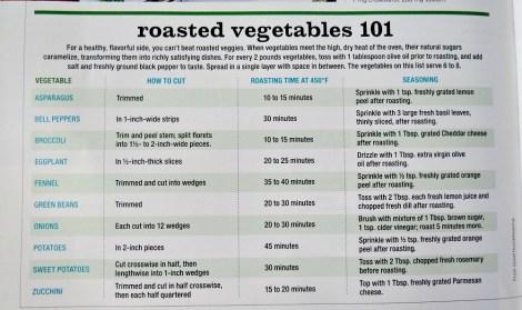 Roasted Vegetables 101