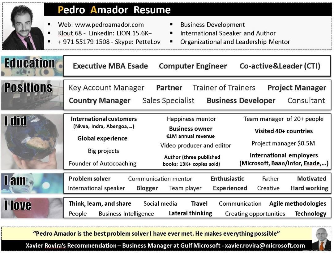 CV Pedro Amador Experto en Felicidad